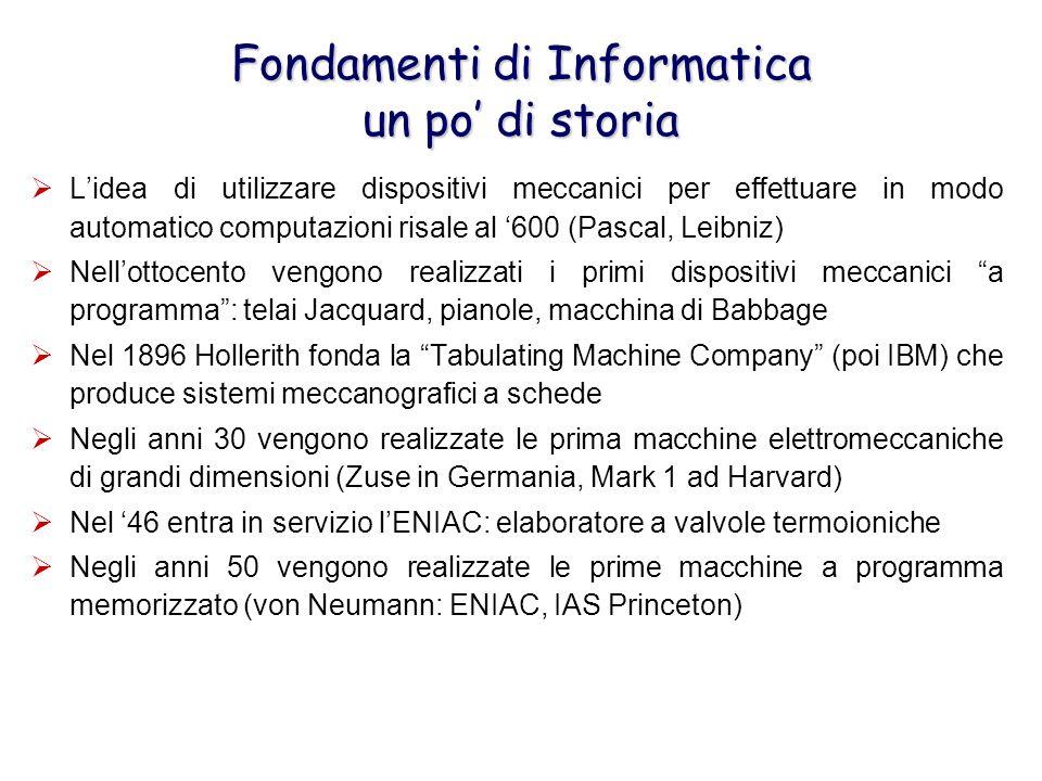 Fondamenti di Informatica un po di storia Lidea di utilizzare dispositivi meccanici per effettuare in modo automatico computazioni risale al 600 (Pasc