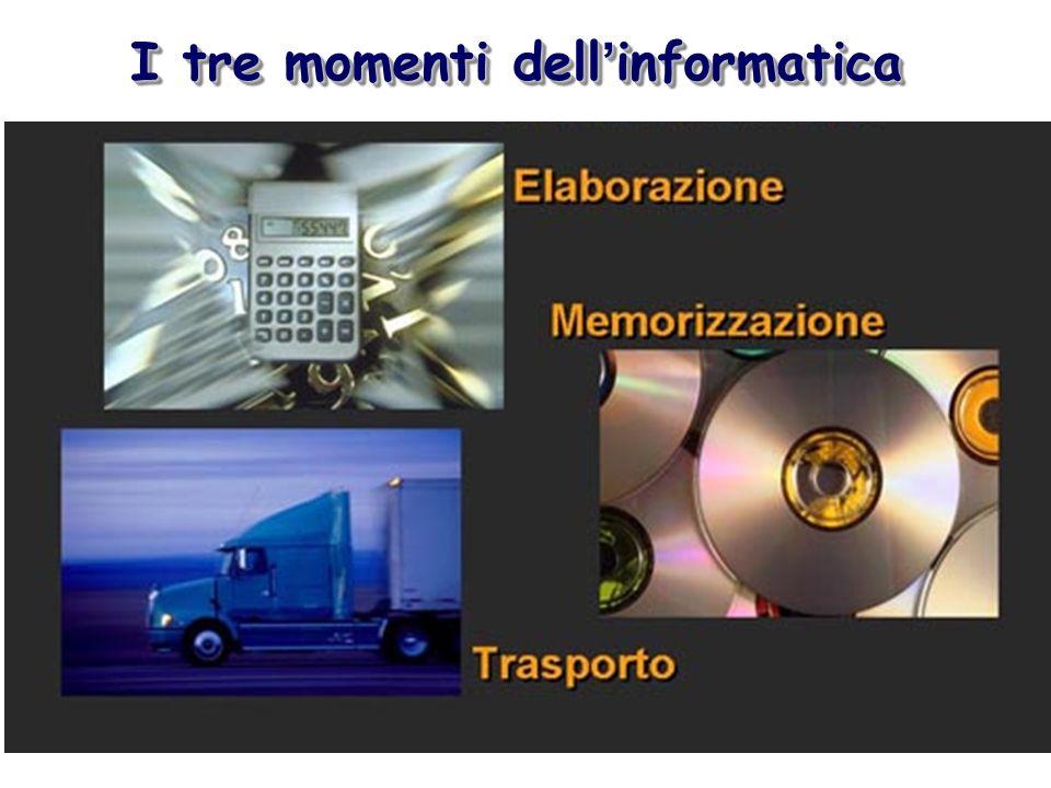 I tre momenti dell informatica
