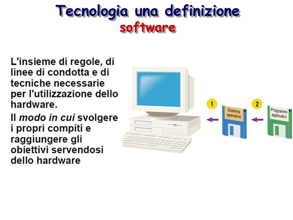 Tecnologia una definizione software software