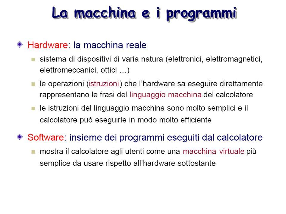 La macchina e i programmi