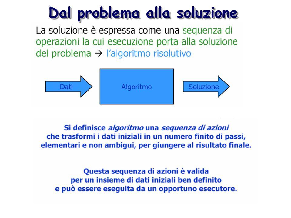 Dal problema alla soluzione