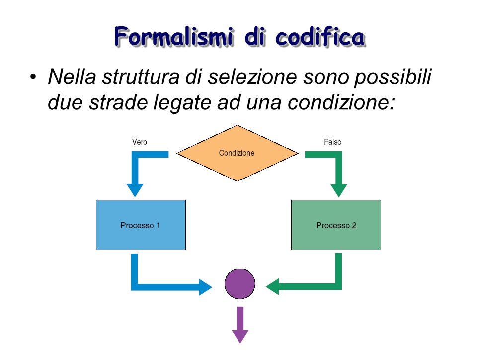 Formalismi di codifica Nella struttura di selezione sono possibili due strade legate ad una condizione: