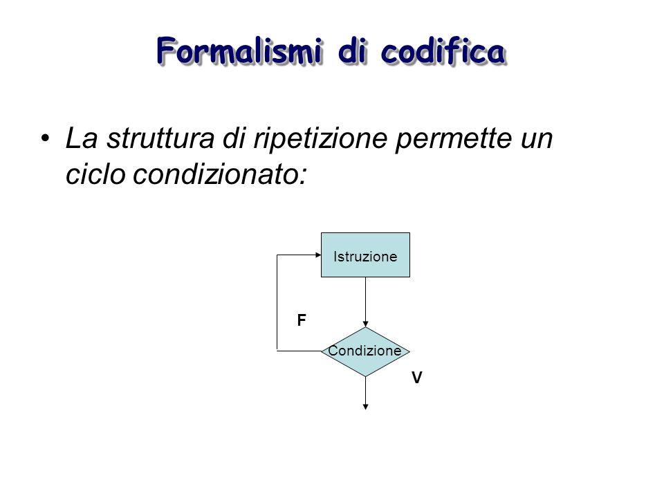 Formalismi di codifica La struttura di ripetizione permette un ciclo condizionato: V F Condizione Istruzione