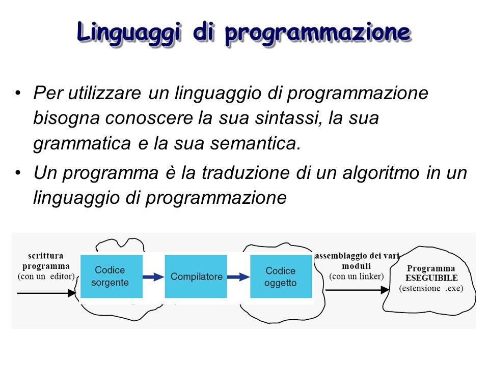 Per utilizzare un linguaggio di programmazione bisogna conoscere la sua sintassi, la sua grammatica e la sua semantica. Un programma è la traduzione d