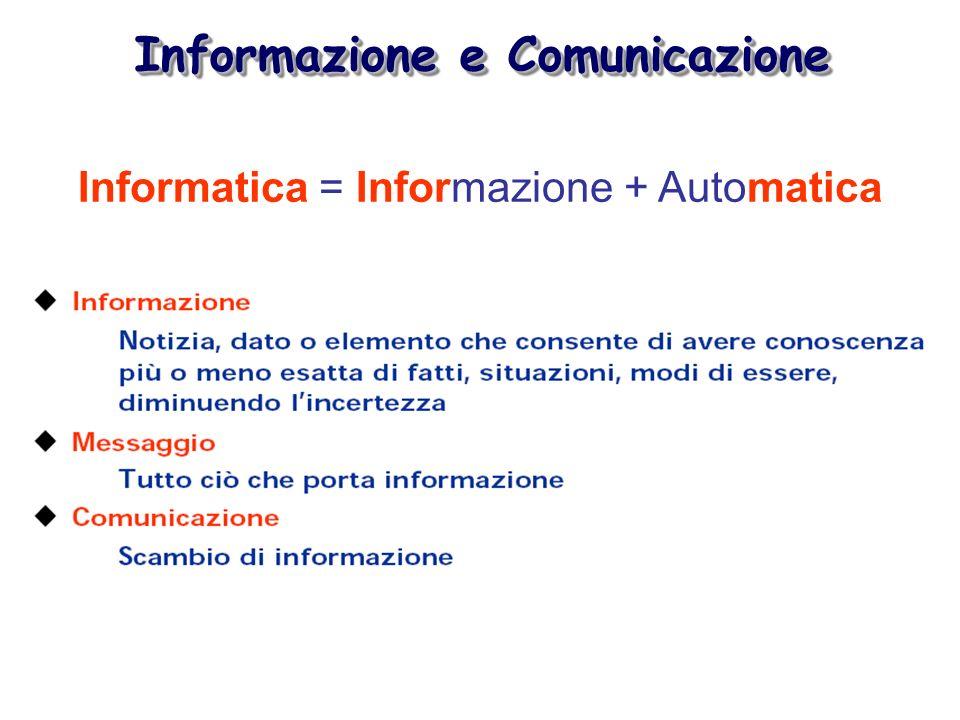 Informazione e Comunicazione Informatica = Informazione + Automatica