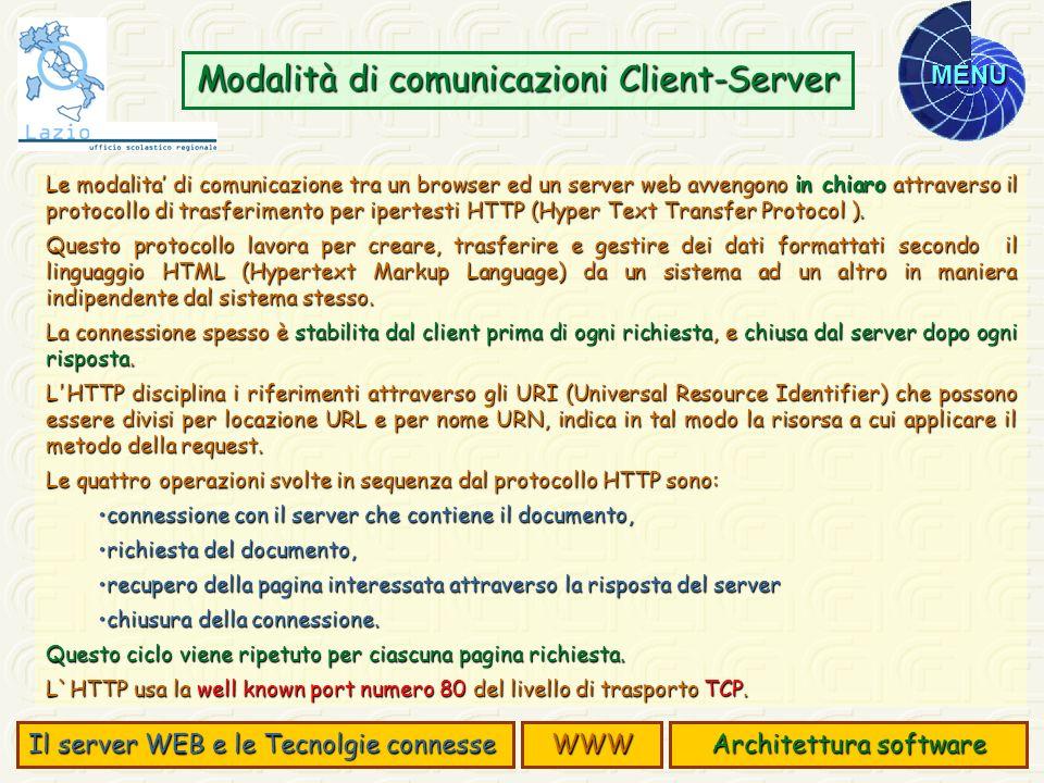 MENU Modalità di comunicazioni Client-Server Le modalita di comunicazione tra un browser ed un server web avvengono in chiaro attraverso il protocollo