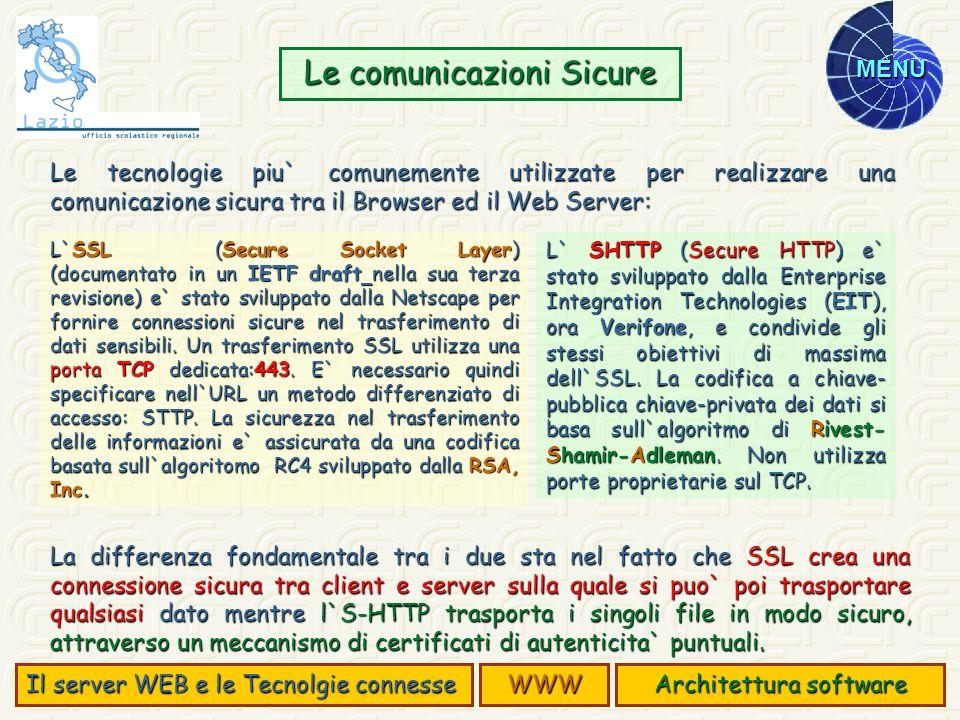 MENU Le tecnologie piu` comunemente utilizzate per realizzare una comunicazione sicura tra il Browser ed il Web Server: Le comunicazioni Sicure L`SSL