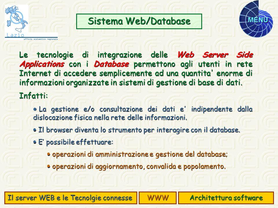 MENU Le tecnologie di integrazione delle Web Server Side Applications con i Database permettono agli utenti in rete Internet di accedere semplicemente