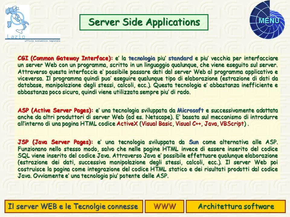 MENU Server Side Applications CGI (Common Gateway Interface): e la tecnologia piu standard e piu vecchia per interfacciare un server Web con un progra