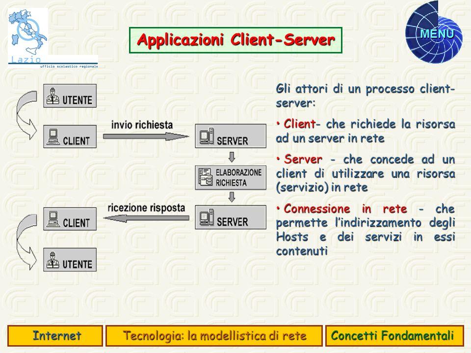 MENU Applicazioni Client-Server Concetti Fondamentali Internet Internet Tecnologia: la modellistica di rete Gli attori di un processo client- server: