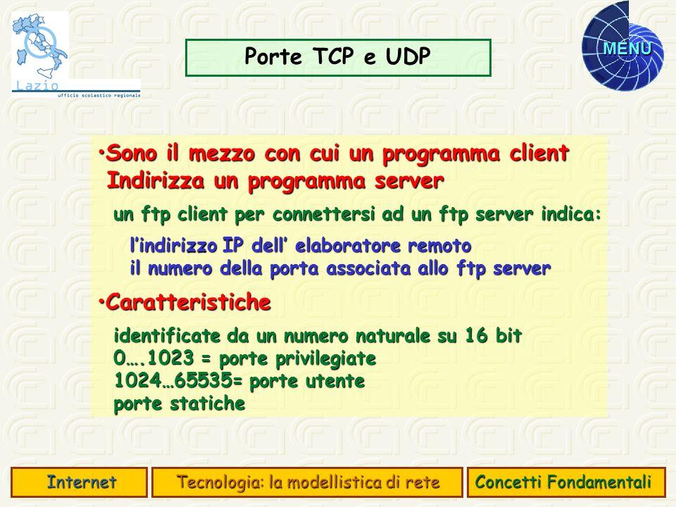 MENU Porte TCP e UDP Sono il mezzo con cui un programma clientSono il mezzo con cui un programma client Indirizza un programma server Indirizza un pro