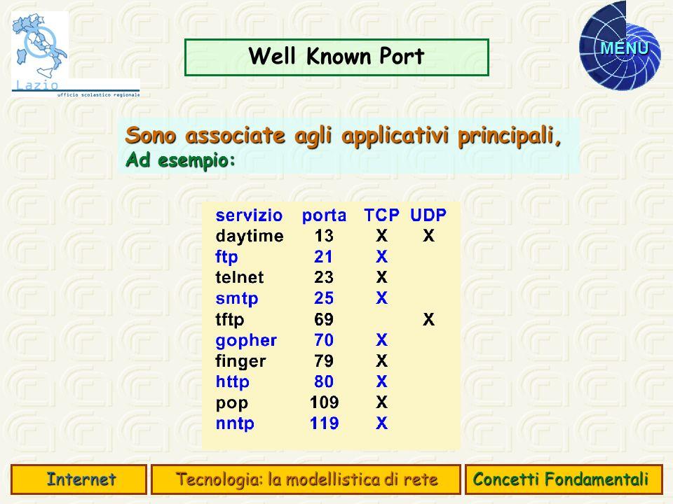 MENU Server Side Application In una applicazione Client-Server si dice di programmi che verranno eseguiti sul Server.