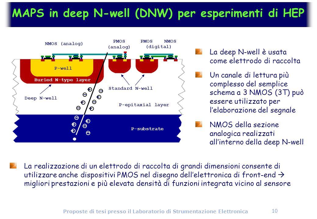 10 Proposte di tesi presso il Laboratorio di Strumentazione Elettronica MAPS in deep N-well (DNW) per esperimenti di HEP NMOS La deep N-well è usata c