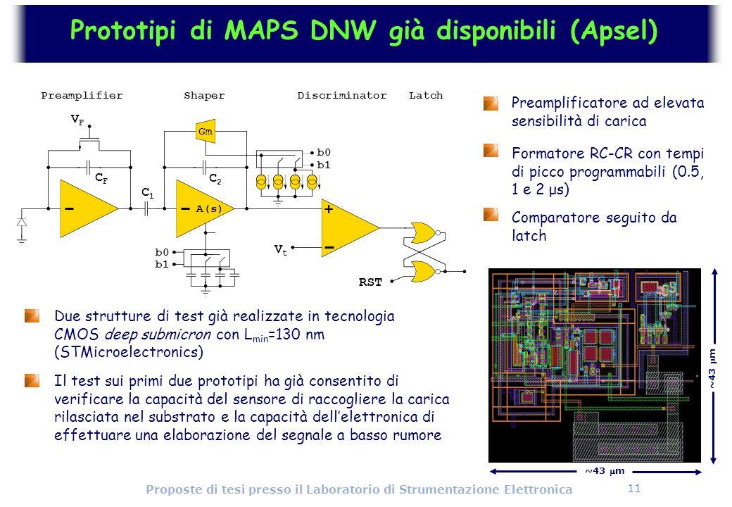 11 Proposte di tesi presso il Laboratorio di Strumentazione Elettronica PMOS NMOSP-well Preamplificatore ad elevata sensibilità di carica Formatore RC
