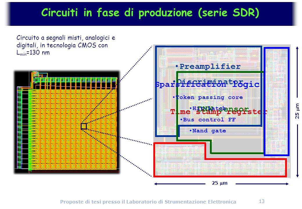 13 Proposte di tesi presso il Laboratorio di Strumentazione Elettronica Circuiti in fase di produzione (serie SDR) 25 m Circuito a segnali misti, anal