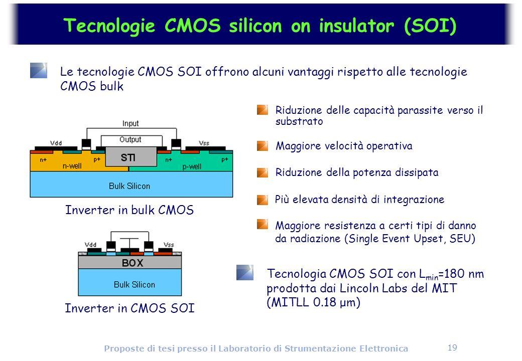 19 Proposte di tesi presso il Laboratorio di Strumentazione Elettronica Tecnologie CMOS silicon on insulator (SOI) Inverter in bulk CMOS Inverter in C