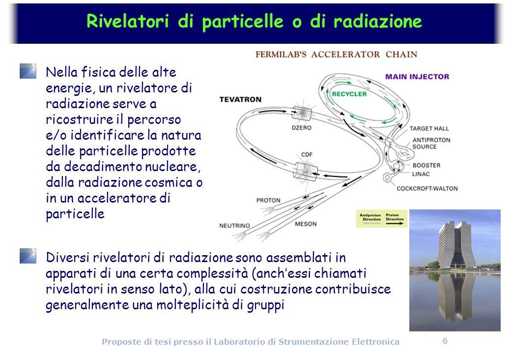 6 Proposte di tesi presso il Laboratorio di Strumentazione Elettronica Rivelatori di particelle o di radiazione Nella fisica delle alte energie, un ri
