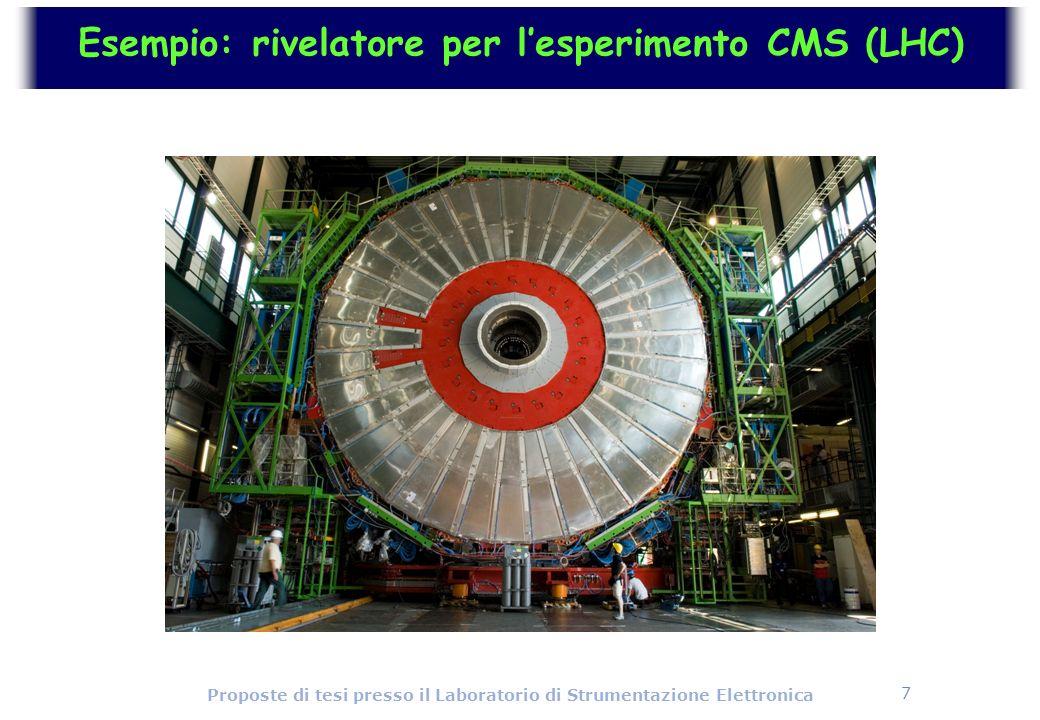 7 Proposte di tesi presso il Laboratorio di Strumentazione Elettronica Esempio: rivelatore per lesperimento CMS (LHC)