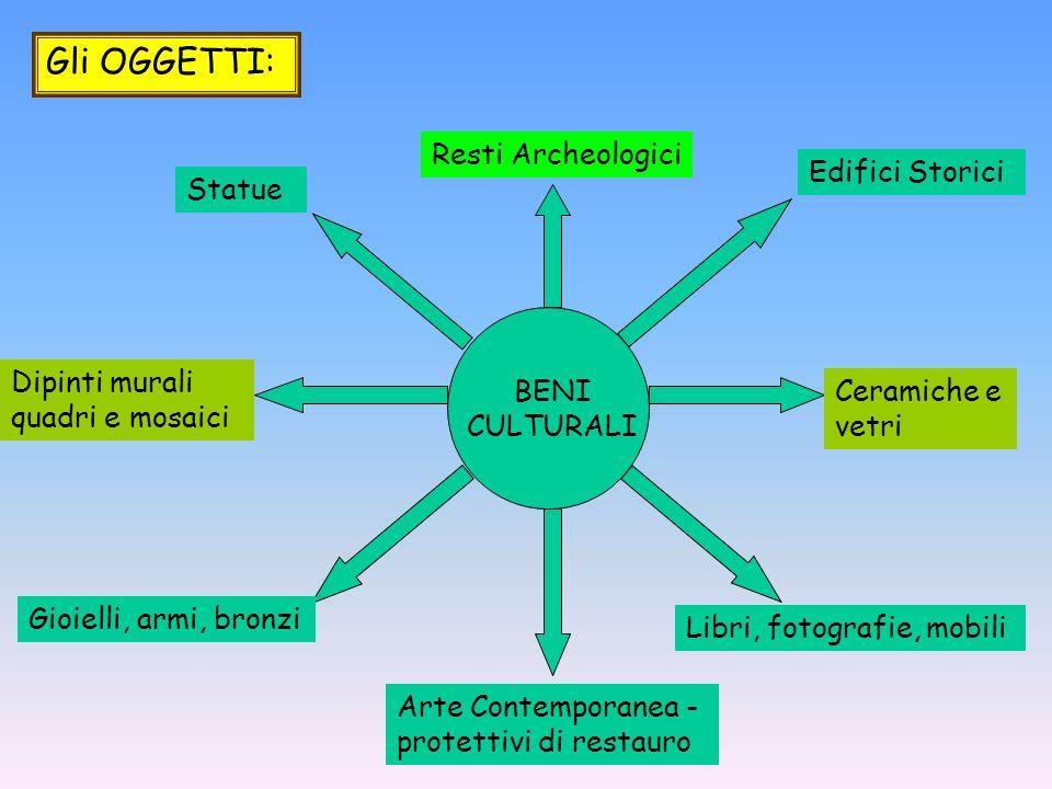 BENI CULTURALI Resti Archeologici Gli OGGETTI: Edifici Storici Statue Ceramiche e vetri Dipinti murali quadri e mosaici Gioielli, armi, bronzi Libri,