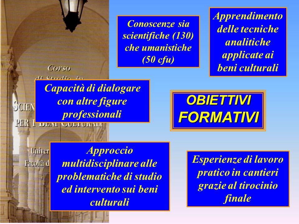 OBIETTIVIFORMATIVI Conoscenze sia scientifiche (130) che umanistiche (50 cfu) Apprendimento delle tecniche analitiche applicate ai beni culturali Capa
