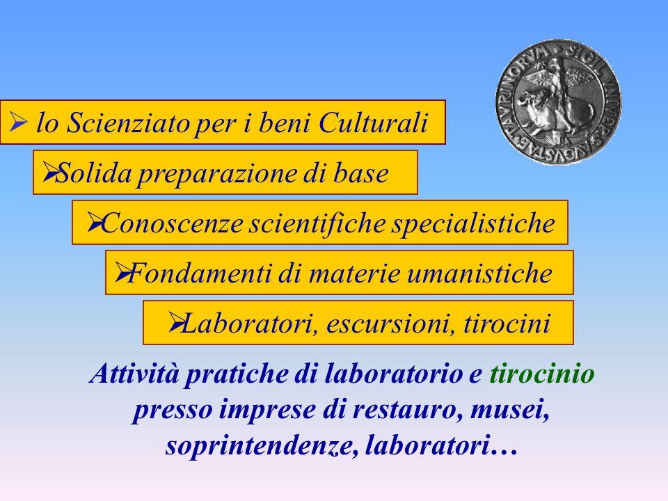 lo Scienziato per i beni Culturali Attività pratiche di laboratorio e tirocinio presso imprese di restauro, musei, soprintendenze, laboratori… Laborat