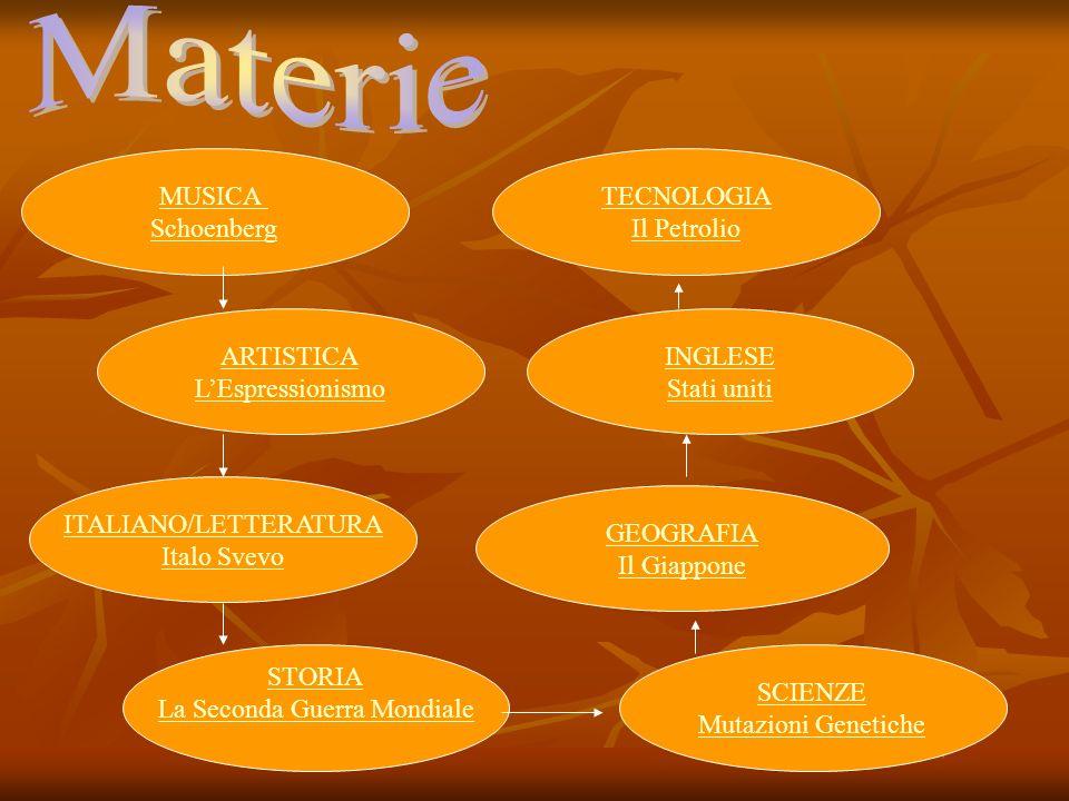 MUSICA Schoenberg GEOGRAFIA Il Giappone SCIENZE Mutazioni Genetiche STORIA La Seconda Guerra Mondiale ITALIANO/LETTERATURA Italo Svevo ARTISTICA LEspr
