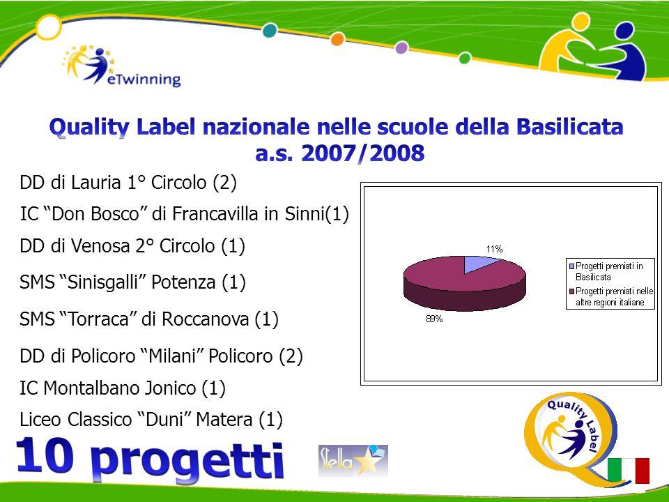 DD di Lauria 1° Circolo (2) DD Rionero in Vulture (7) IC Montano Stigliano (1) SM Giustino Fortunato, Matera (3) IC Don Bosco di Francavilla in Sinni(1) SMS G.B.