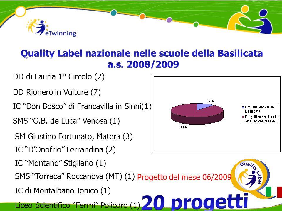 DD di Lauria 1° Circolo (1) DD Rionero in Vulture (4) IC Nova Siri (1) IC Don Bosco di Francavilla in Sinni(2) SMS G.