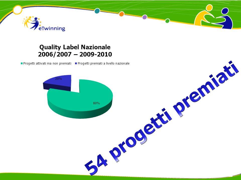- È uno strumento che certifica la qualità di un gemellaggio elettronico a livello europeo - Viene automaticamente assegnato se almeno due dei partner coinvolti ricevono per lo stesso progetto il Quality Label nazionale - Scadenze: il Quality Label europeo viene assegnato una volta allanno