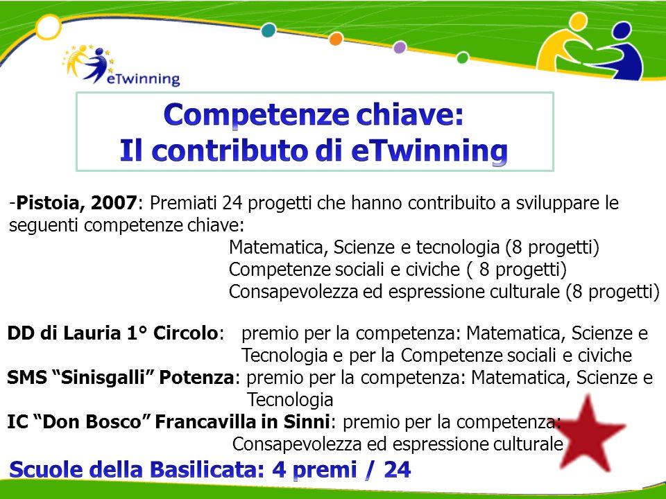 -LUnità NazionaleTwinning ha assegnato il premio alla carriera eTwinning a 20 docenti italiani che hanno seguito e partecipato con assiduità allazione nelle sue diverse fasi, fin dalla sua nascita, nel 2005-2006.
