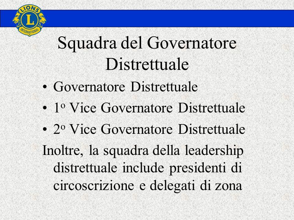 Governatore Distrettuale 1 o Vice Governatore Distrettuale 2 o Vice Governatore Distrettuale Inoltre, la squadra della leadership distrettuale include presidenti di circoscrizione e delegati di zona