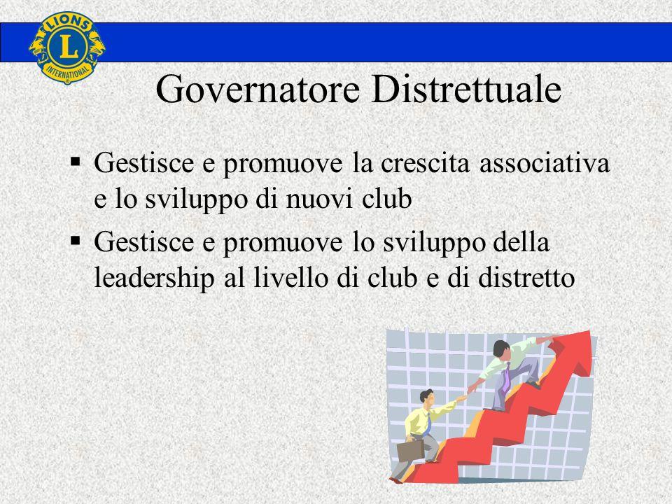 Governatore Distrettuale Gestisce e promuove la crescita associativa e lo sviluppo di nuovi club Gestisce e promuove lo sviluppo della leadership al livello di club e di distretto
