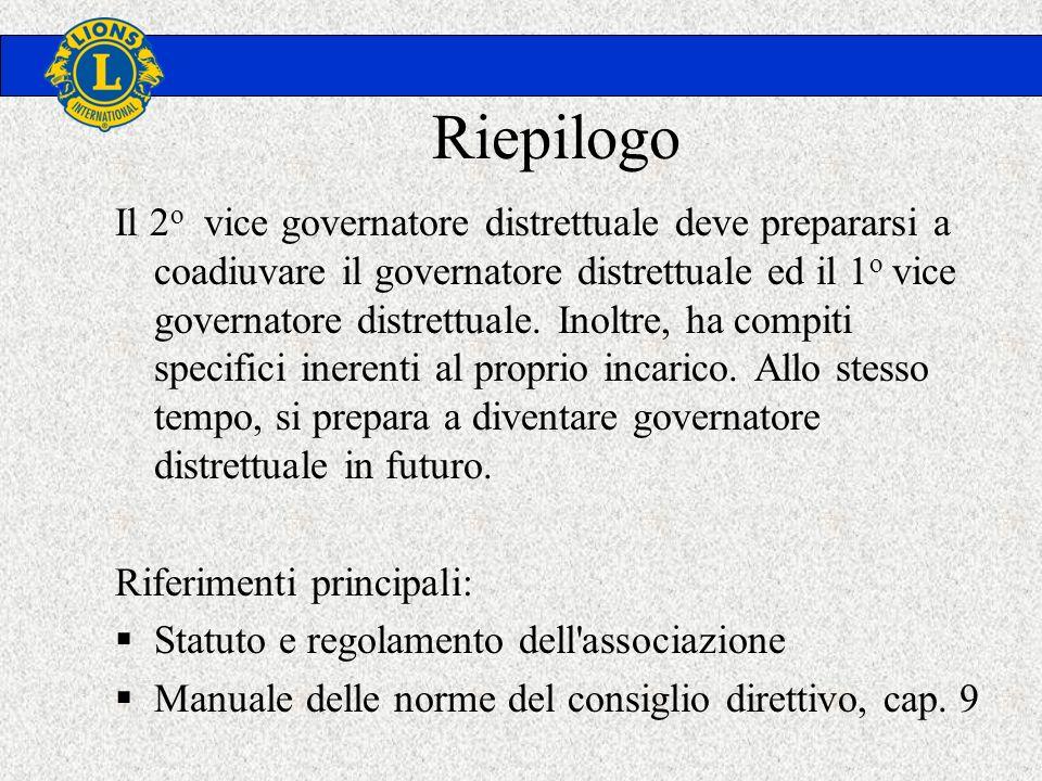 Riepilogo Il 2 o vice governatore distrettuale deve prepararsi a coadiuvare il governatore distrettuale ed il 1 o vice governatore distrettuale.