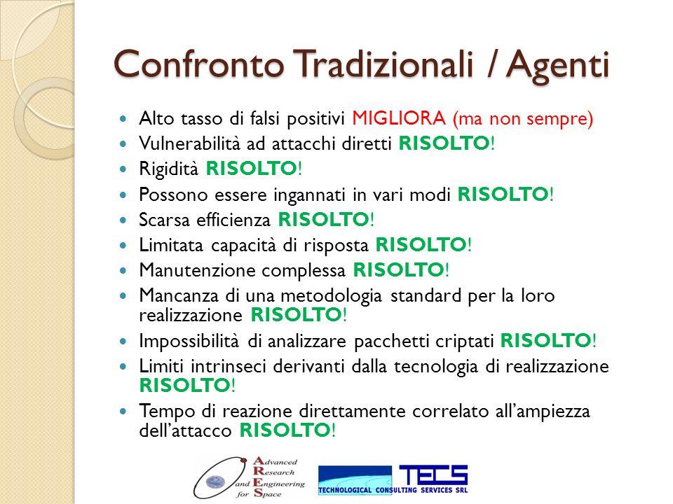 Confronto Tradizionali / Agenti Alto tasso di falsi positivi MIGLIORA (ma non sempre) Vulnerabilità ad attacchi diretti RISOLTO! Rigidità RISOLTO! Pos