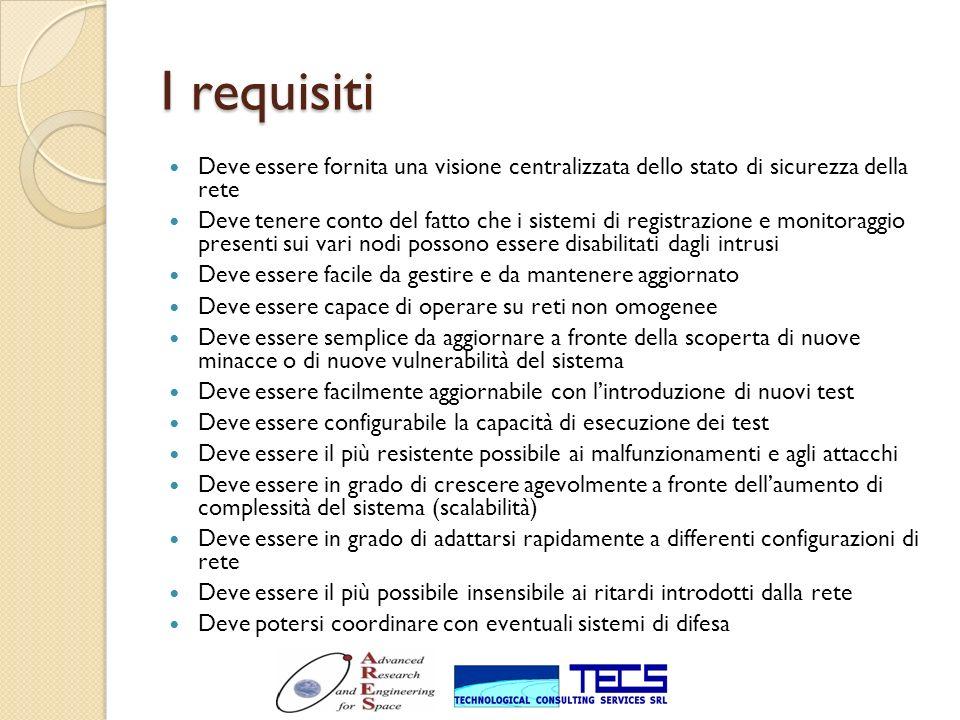I requisiti Deve essere fornita una visione centralizzata dello stato di sicurezza della rete Deve tenere conto del fatto che i sistemi di registrazio