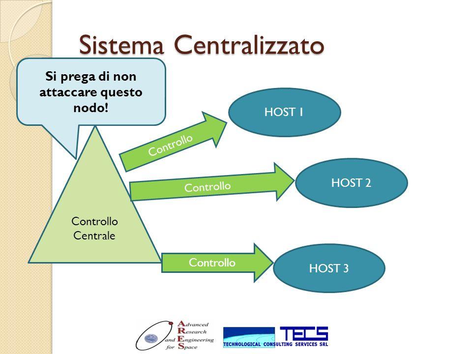 Sistema Centralizzato Controllo Centrale HOST 1 HOST 2 HOST 3 Controllo Si prega di non attaccare questo nodo!