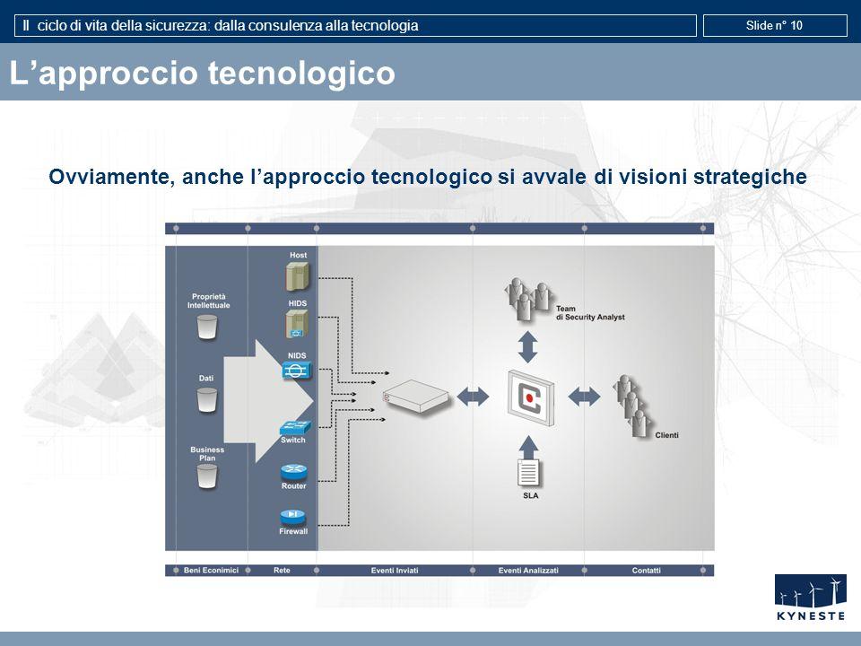 Il ciclo di vita della sicurezza: dalla consulenza alla tecnologia Slide n° 10 Lapproccio tecnologico Ovviamente, anche lapproccio tecnologico si avvale di visioni strategiche