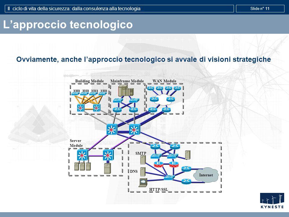 Il ciclo di vita della sicurezza: dalla consulenza alla tecnologia Slide n° 11 Lapproccio tecnologico Ovviamente, anche lapproccio tecnologico si avvale di visioni strategiche