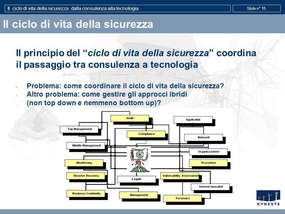 Il ciclo di vita della sicurezza: dalla consulenza alla tecnologia Slide n° 15 Il ciclo di vita della sicurezza Il principio del ciclo di vita della s