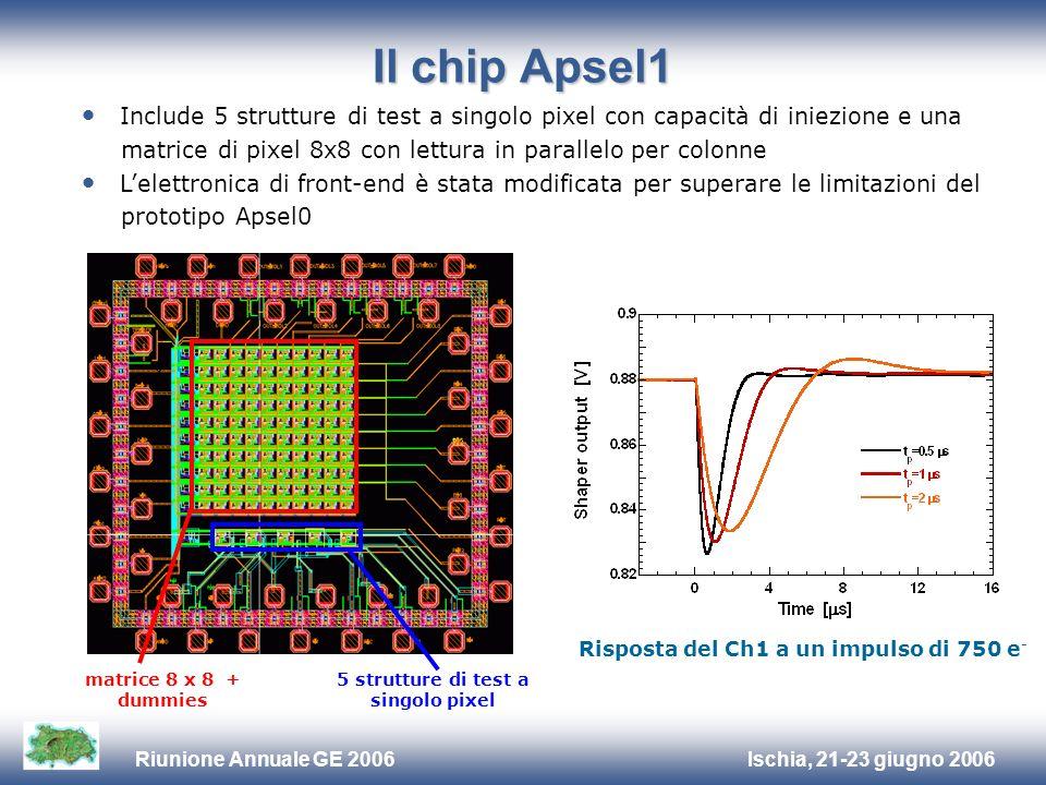 Ischia, 21-23 giugno 2006Riunione Annuale GE 2006 Il chip Apsel1 Include 5 strutture di test a singolo pixel con capacità di iniezione e una matrice d