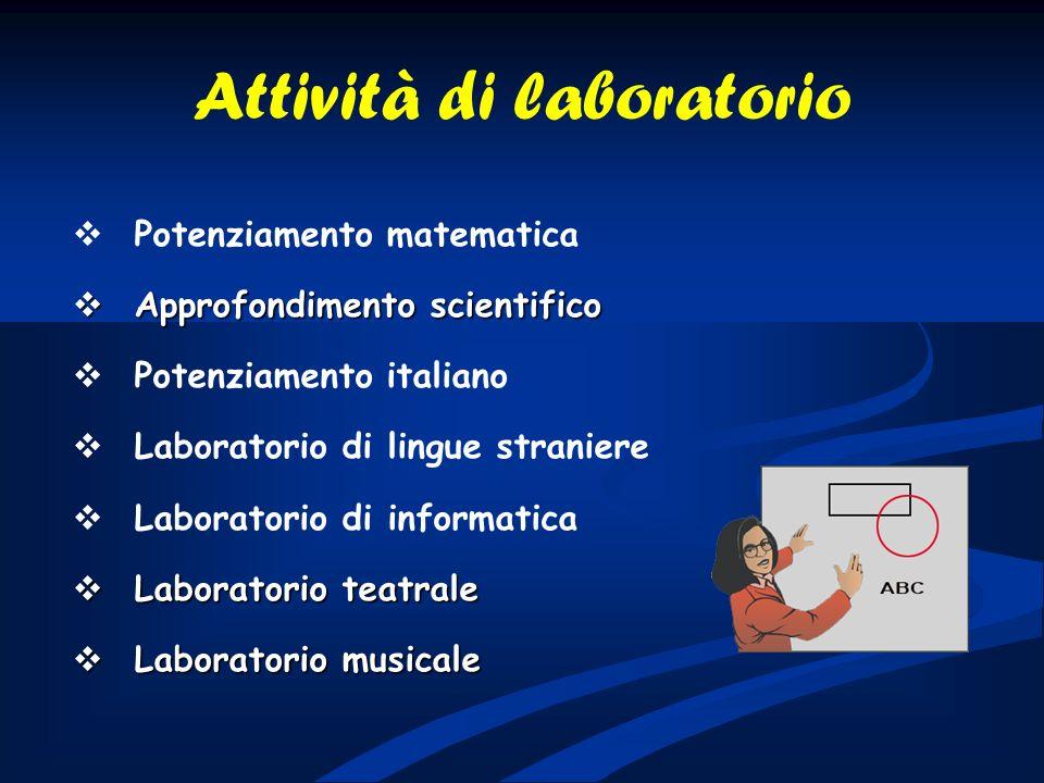 Potenziamento matematica Approfondimento scientifico Approfondimento scientifico Potenziamento italiano Laboratorio di lingue straniere Laboratorio di