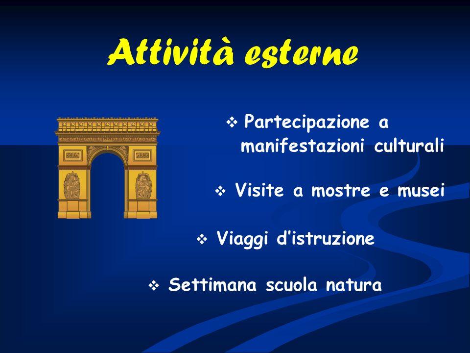Attività esterne Partecipazione a manifestazioni culturali Settimana scuola natura Viaggi distruzione Visite a mostre e musei