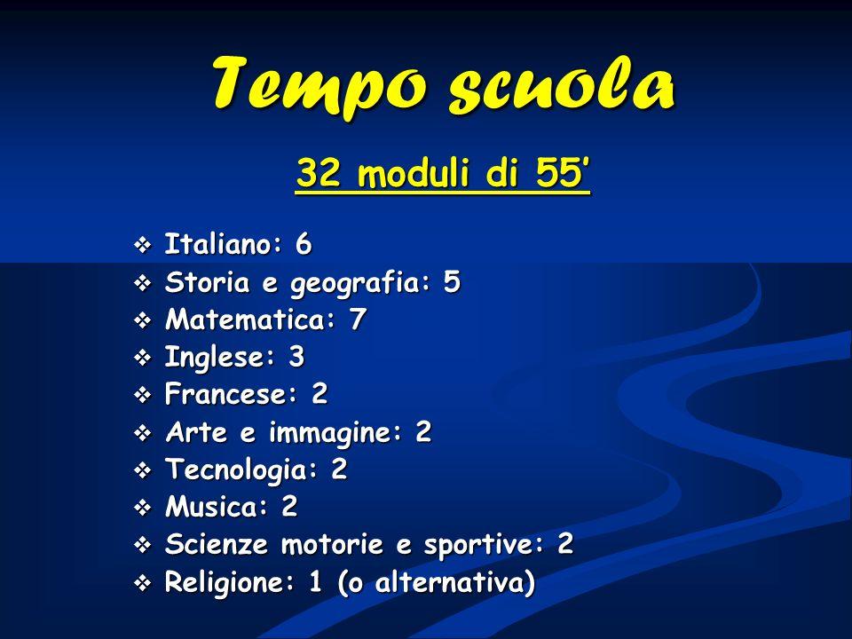 Tempo scuola 32 moduli di 55 Italiano: 6 Italiano: 6 Storia e geografia: 5 Storia e geografia: 5 Matematica: 7 Matematica: 7 Inglese: 3 Inglese: 3 Fra