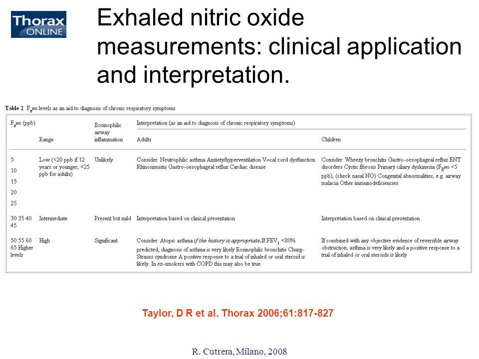 R. Cutrera, Milano, 2008 Taylor, D R et al. Thorax 2006;61:817-827 Exhaled nitric oxide measurements: clinical application and interpretation.