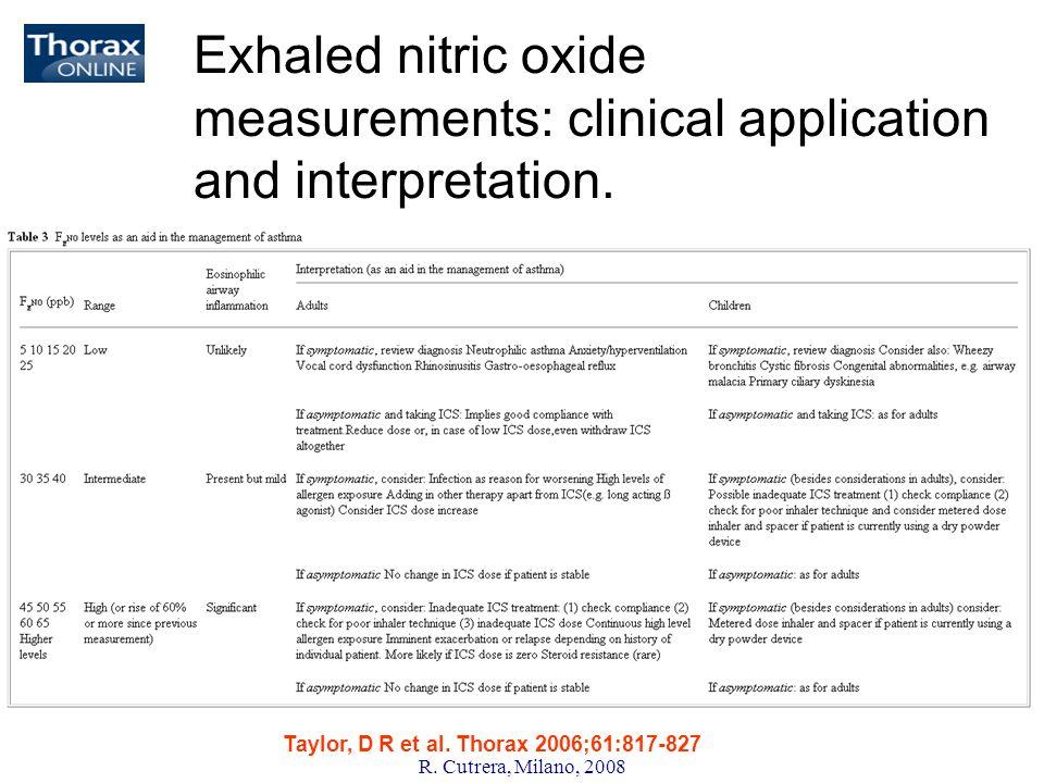 R. Cutrera, Milano, 2008 Exhaled nitric oxide measurements: clinical application and interpretation. Taylor, D R et al. Thorax 2006;61:817-827