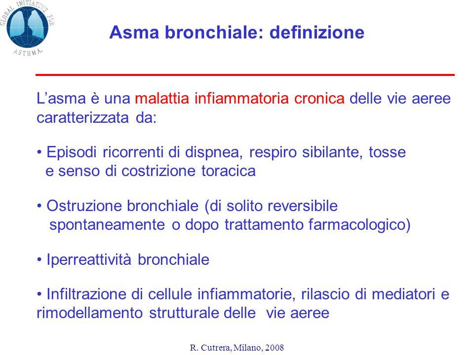 R. Cutrera, Milano, 2008 Lasma è una malattia infiammatoria cronica delle vie aeree caratterizzata da: Episodi ricorrenti di dispnea, respiro sibilant