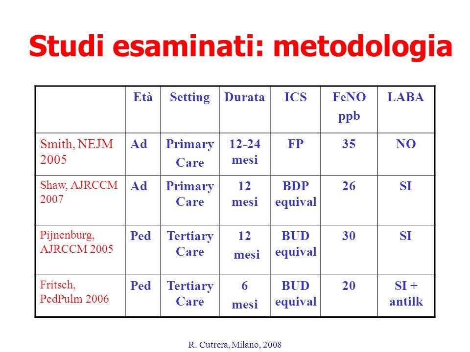 R. Cutrera, Milano, 2008 Studi esaminati: metodologia EtàSettingDurataICSFeNO ppb LABA Smith, NEJM 2005 AdPrimary Care 12-24 mesi FP35NO Shaw, AJRCCM