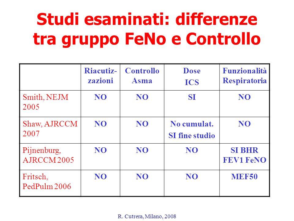 R. Cutrera, Milano, 2008 Riacutiz- zazioni Controllo Asma Dose ICS Funzionalità Respiratoria Smith, NEJM 2005 NO SINO Shaw, AJRCCM 2007 NO No cumulat.
