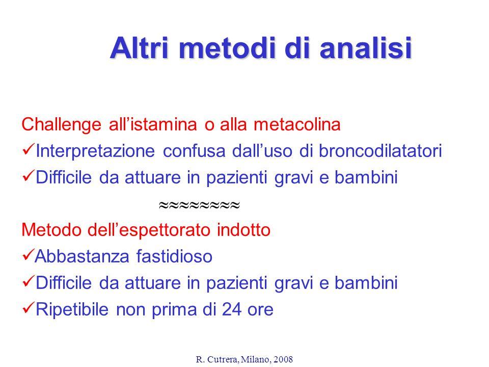 R. Cutrera, Milano, 2008 Challenge allistamina o alla metacolina Interpretazione confusa dalluso di broncodilatatori Difficile da attuare in pazienti