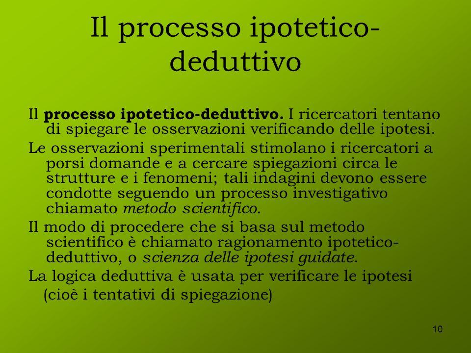 10 Il processo ipotetico- deduttivo Il processo ipotetico-deduttivo. I ricercatori tentano di spiegare le osservazioni verificando delle ipotesi. Le o